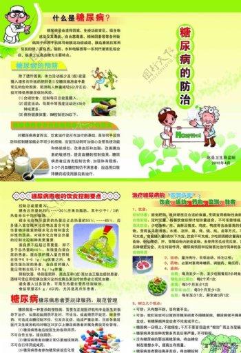 糖尿病防治宣传单图片