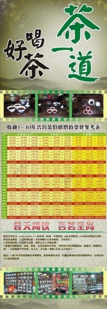 普洱茶收藏增值价格表图片