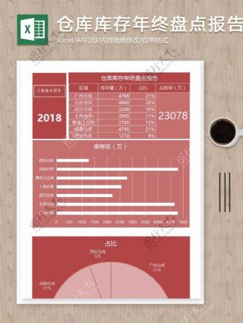 仓库库存年终盘点报告条形图饼图分析