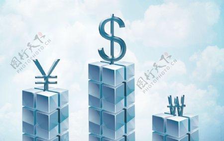 人民币美元韩元符号
