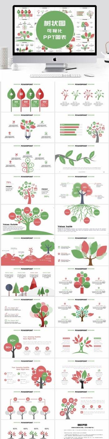 简约树状图可视化PPT图表