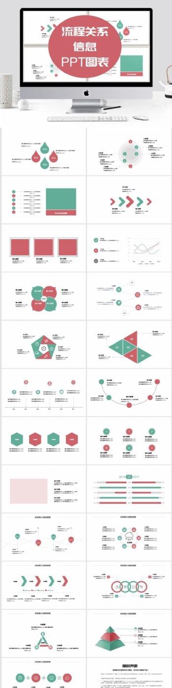 流程关系信息PPT图表
