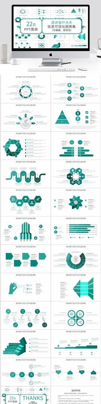 绿色递进循环关系PPT图表集