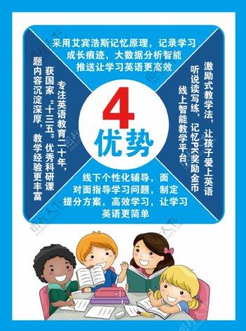 学英语英语四要素