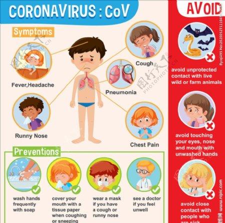 预防儿童感冒