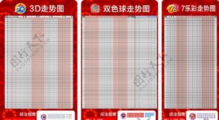 中国福利彩票走势图