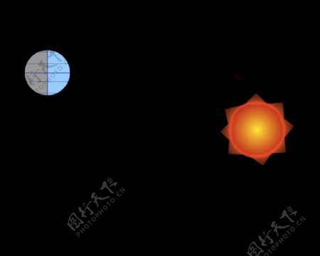 地球公转动图