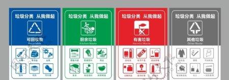 垃圾桶标签贴垃圾分类贴图片