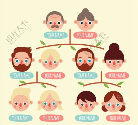 家族树人物头像图片