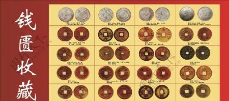钱币收藏钱币铜钱铜镜古图片