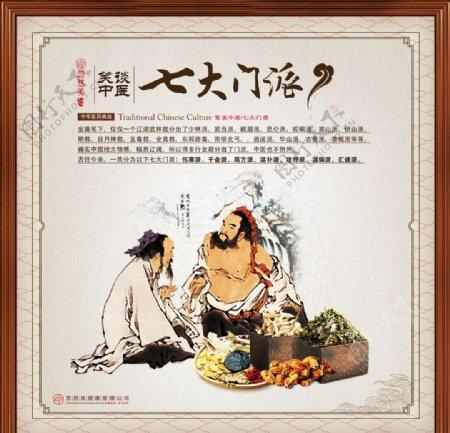 古典中医七大门派图片