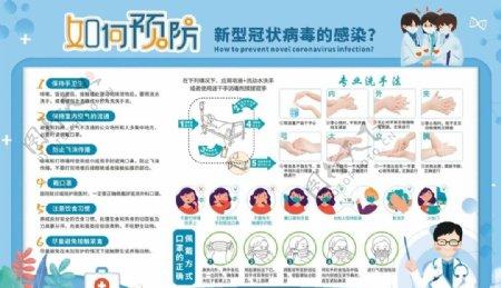 如何预防新冠病毒图片