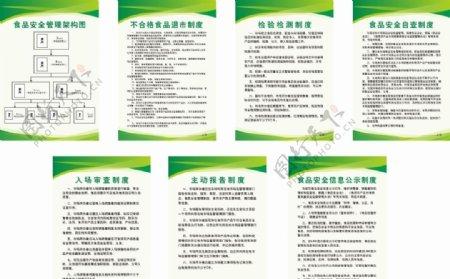 食品安全绿色制度牌图片