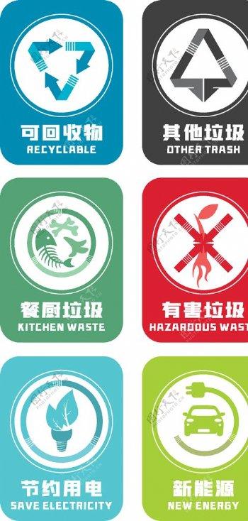 简约风环保垃圾分类标识VI导视图片